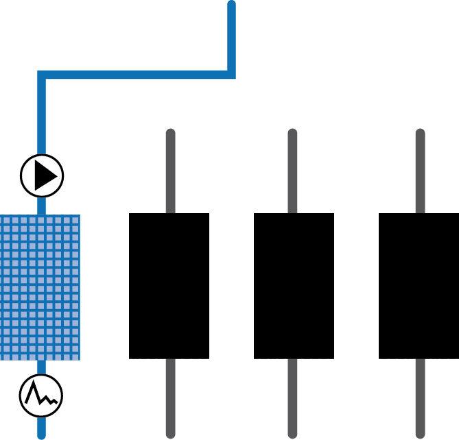 Batch chromatography