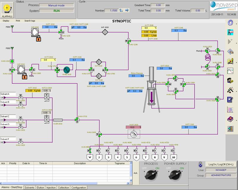 Novasep HPLC Software